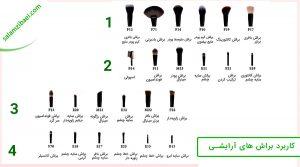 کاربرد براش های آرایشی | سلام زیبایی